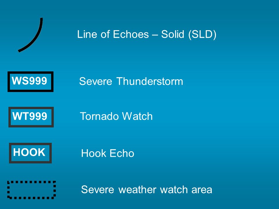 Line of Echoes – Solid (SLD) WS999 WT999 HOOK Severe Thunderstorm Tornado Watch Hook Echo Severe weather watch area