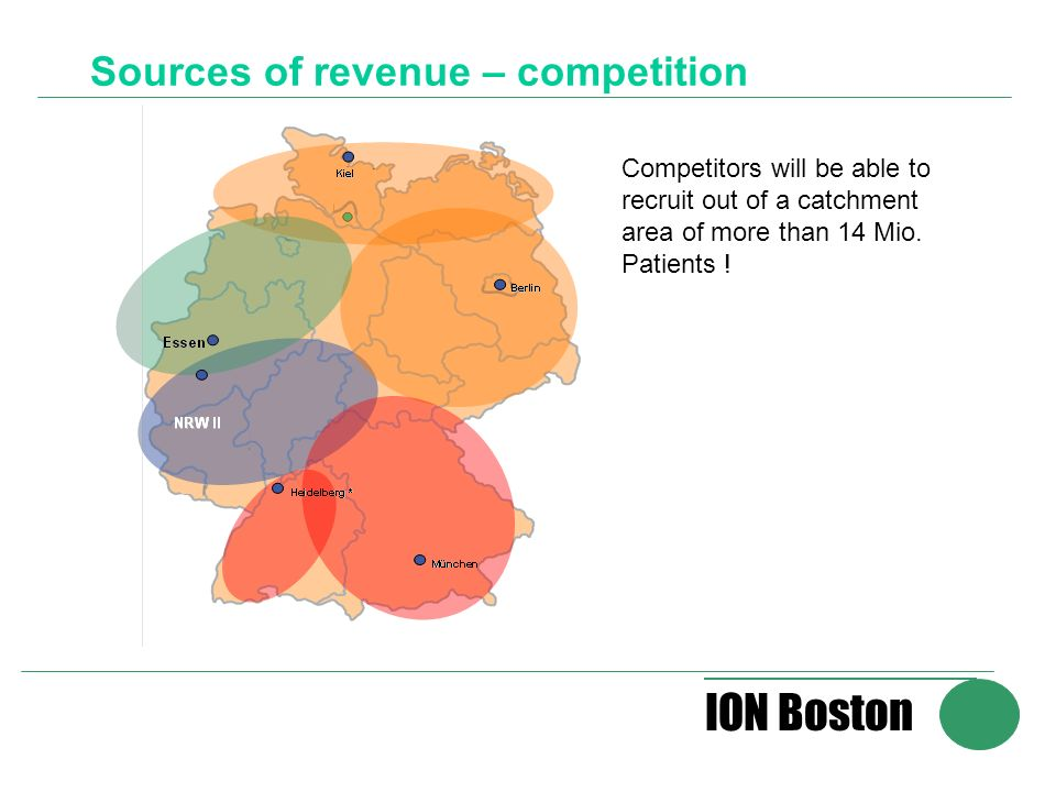 ION Boston Sources of revenue – competition Competitors will be able to recruit out of a catchment area of more than 14 Mio. Patients !