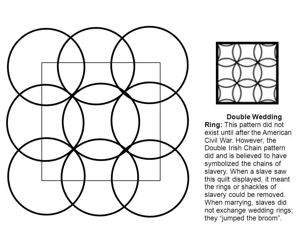 Double Wedding Ring: This pattern did not exist until after the American Civil War. However, the Double Irish Chain pattern did and is believed to hav
