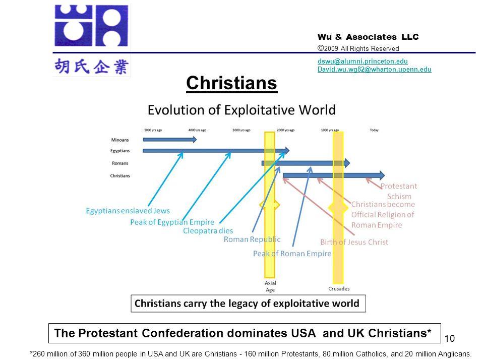 Wu & Associates LLC © 2009 All Rights Reserved dswu@alumni.princeton.edu David.wu.wg82@wharton.upenn.edu 10 Christians The Protestant Confederation do