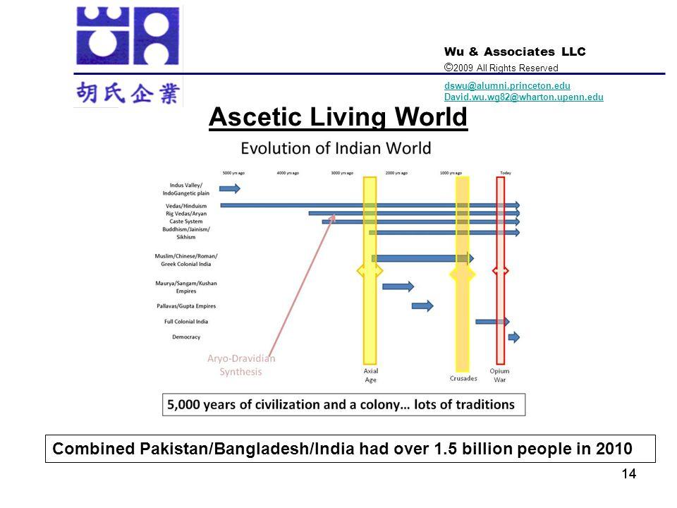 Wu & Associates LLC © 2009 All Rights Reserved dswu@alumni.princeton.edu David.wu.wg82@wharton.upenn.edu 14 Combined Pakistan/Bangladesh/India had ove