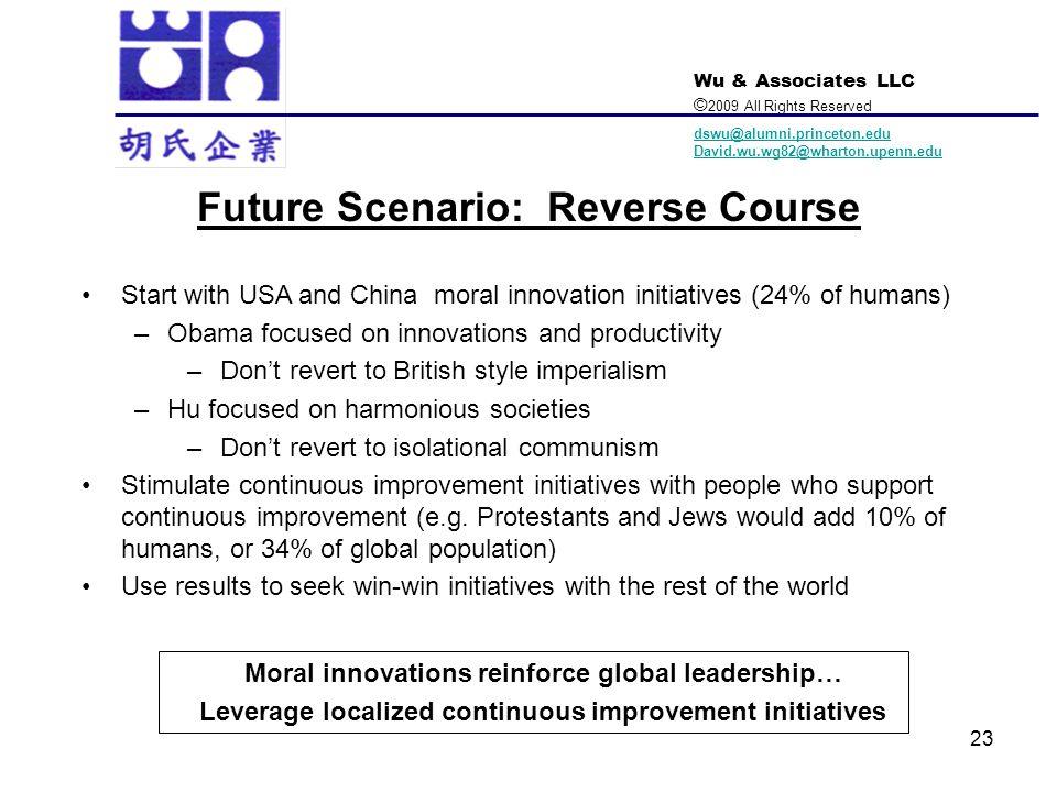 Wu & Associates LLC © 2009 All Rights Reserved dswu@alumni.princeton.edu David.wu.wg82@wharton.upenn.edu 23 Future Scenario: Reverse Course Start with
