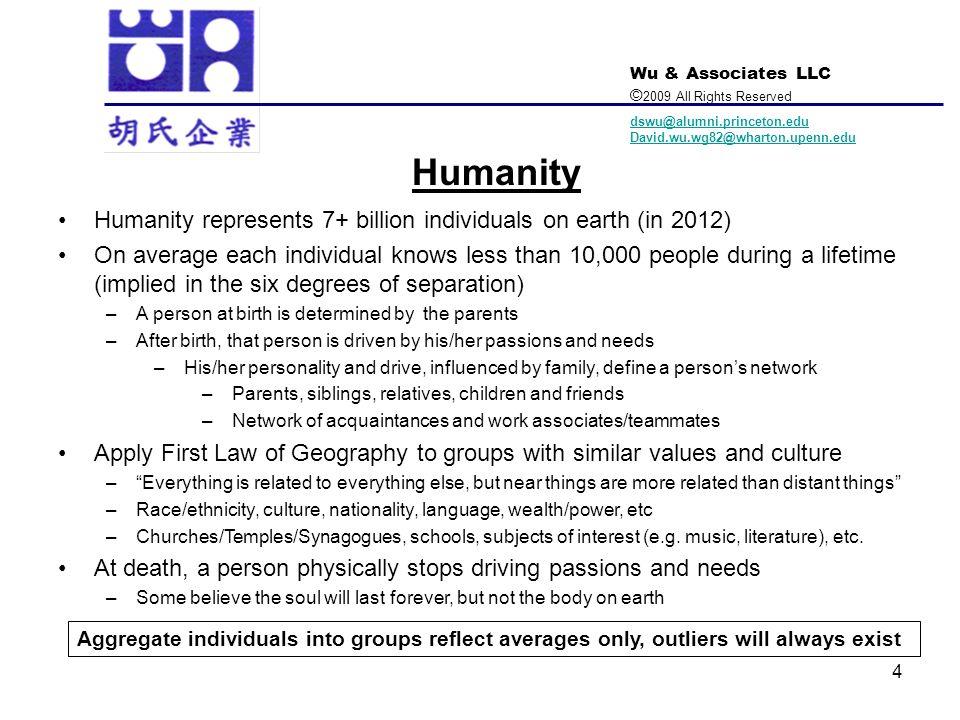 Wu & Associates LLC © 2009 All Rights Reserved dswu@alumni.princeton.edu David.wu.wg82@wharton.upenn.edu 4 Humanity Humanity represents 7+ billion ind
