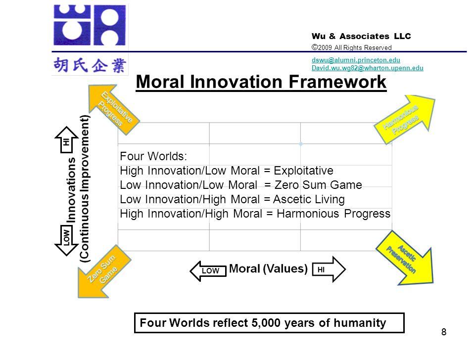 Wu & Associates LLC © 2009 All Rights Reserved dswu@alumni.princeton.edu David.wu.wg82@wharton.upenn.edu 88 Moral Innovation Framework LOW Four Worlds