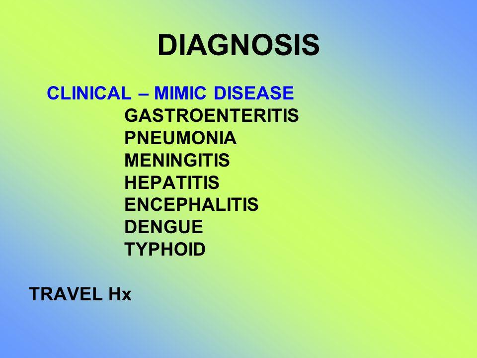 DIAGNOSIS CLINICAL – MIMIC DISEASE GASTROENTERITIS PNEUMONIA MENINGITIS HEPATITIS ENCEPHALITIS DENGUE TYPHOID TRAVEL Hx