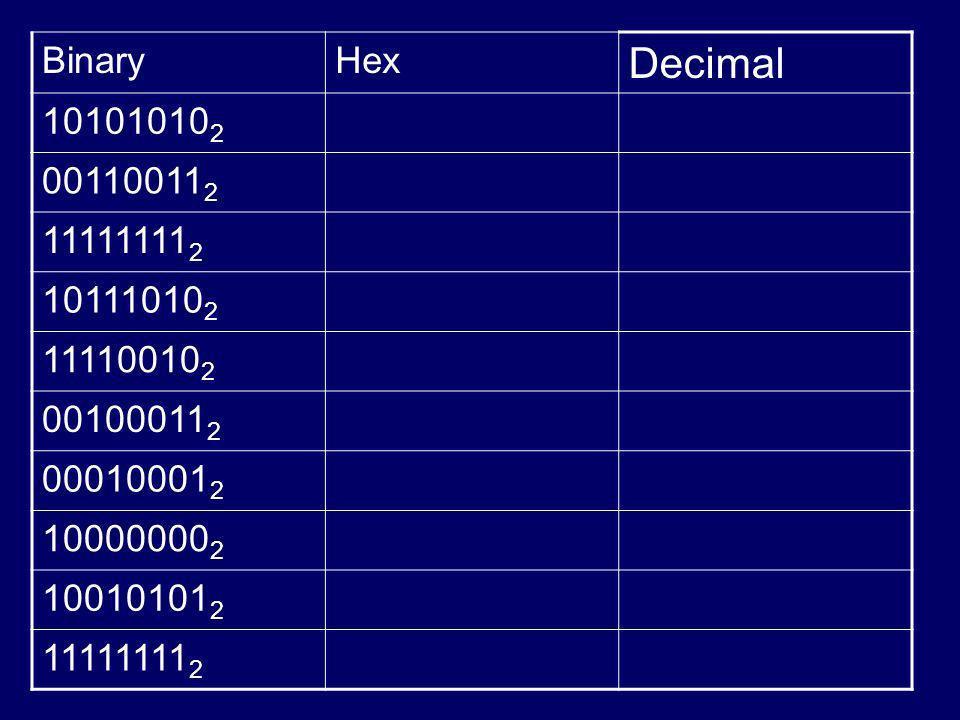 BinaryHex Decimal 10101010 2 00110011 2 11111111 2 10111010 2 11110010 2 00100011 2 00010001 2 10000000 2 10010101 2 11111111 2