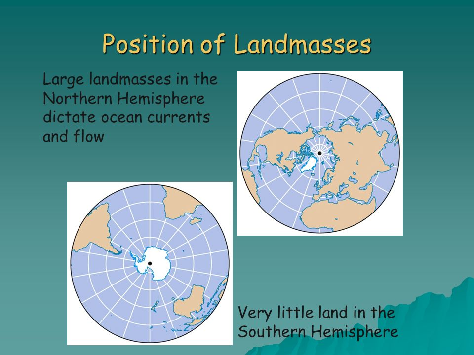 Position of Landmasses Very little land in the Southern Hemisphere Large landmasses in the Northern Hemisphere dictate ocean currents and flow