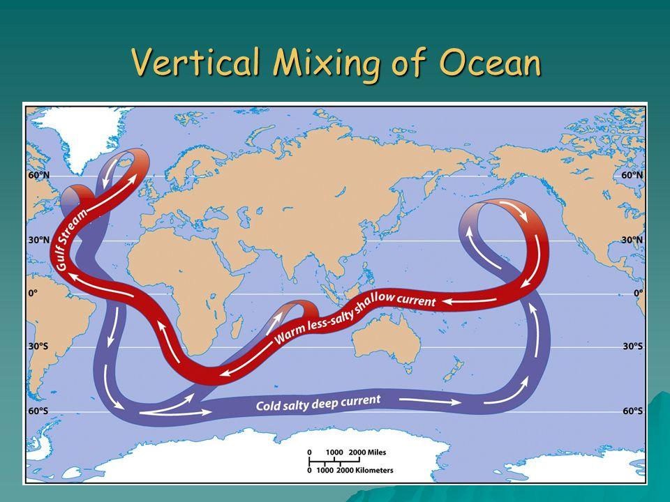 Vertical Mixing of Ocean