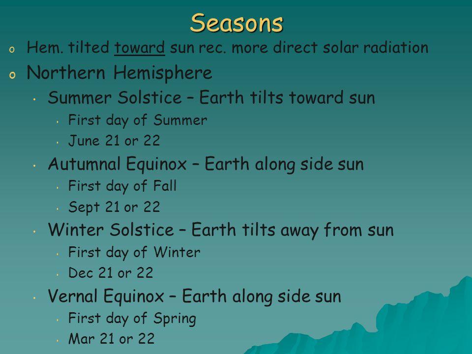 Seasons o o Hem. tilted toward sun rec. more direct solar radiation o o Northern Hemisphere Summer Solstice – Earth tilts toward sun First day of Summ
