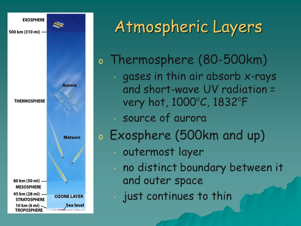 Atmospheric Layers o o Thermosphere (80-500km) gases in thin air absorb x-rays and short-wave UV radiation = very hot, 1000 o C, 1832 o F source of au