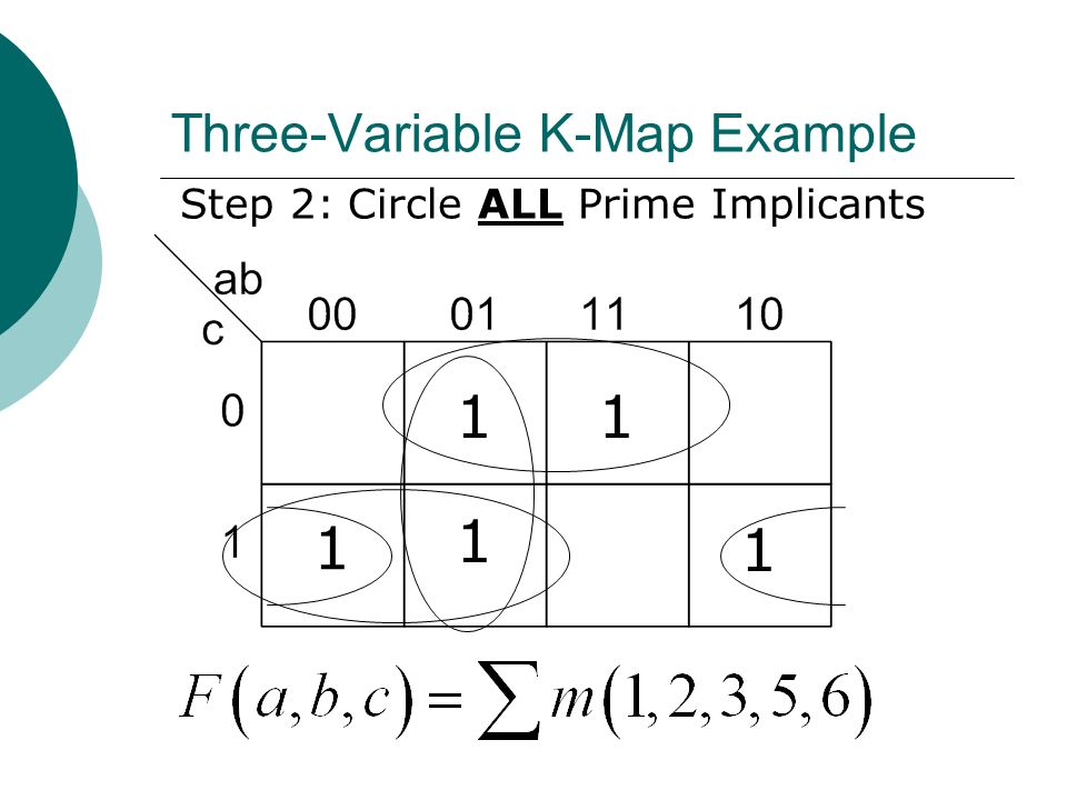 Three-Variable K-Map Example Step 2: Circle ALL Prime Implicants 1 1 1 11
