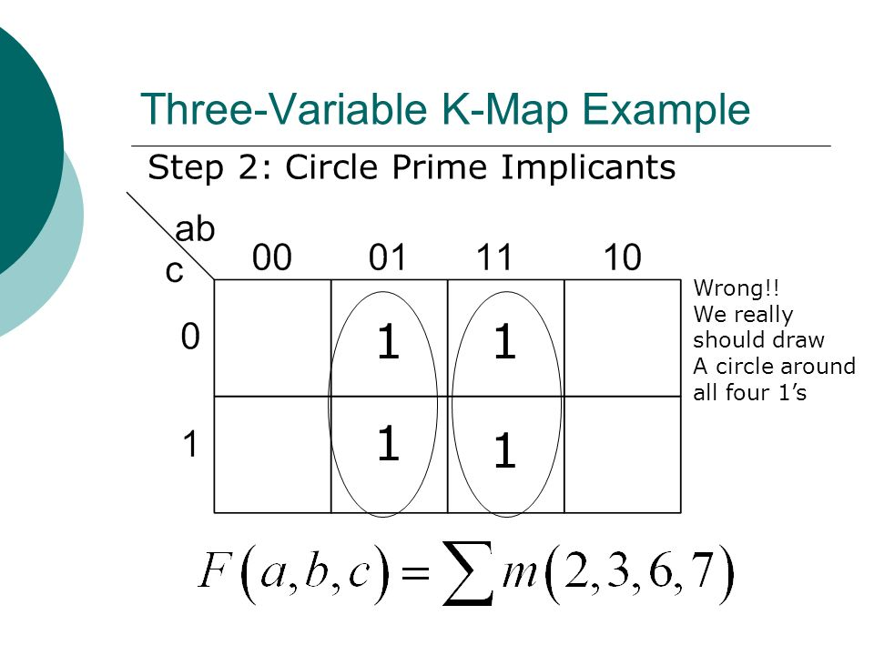 Three-Variable K-Map Example Step 2: Circle Prime Implicants 1 1 11 Wrong!! We really should draw A circle around all four 1s