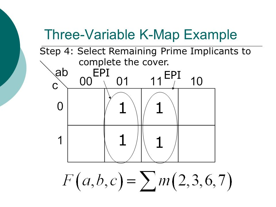 Three-Variable K-Map Example Step 4: Select Remaining Prime Implicants to complete the cover. EPI 1 1 11
