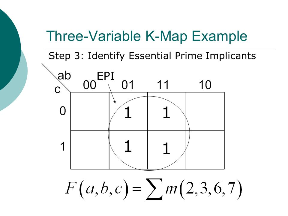 Three-Variable K-Map Example Step 3: Identify Essential Prime Implicants EPI 1 1 11