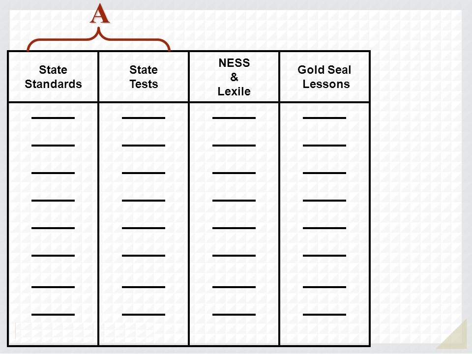 Gold Seal Lessons NESS & Lexile State Tests State Standards A