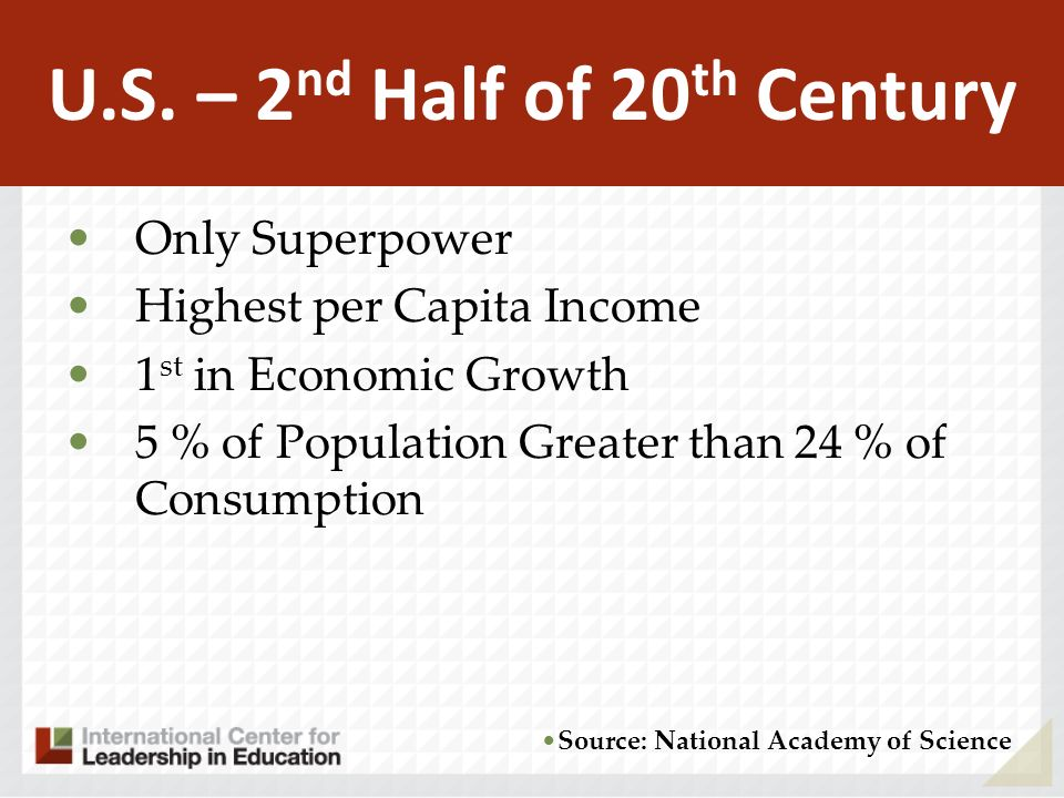 Only Superpower Highest per Capita Income 1 st in Economic Growth 5 % of Population Greater than 24 % of Consumption U.S. – 2 nd Half of 20 th Century
