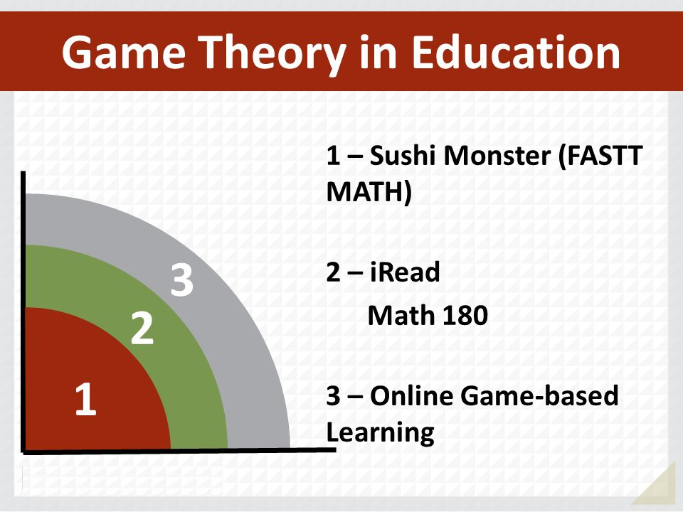 3 2 1 1 – Sushi Monster (FASTT MATH) 2 – iRead Math 180 3 – Online Game-based Learning Game Theory in Education