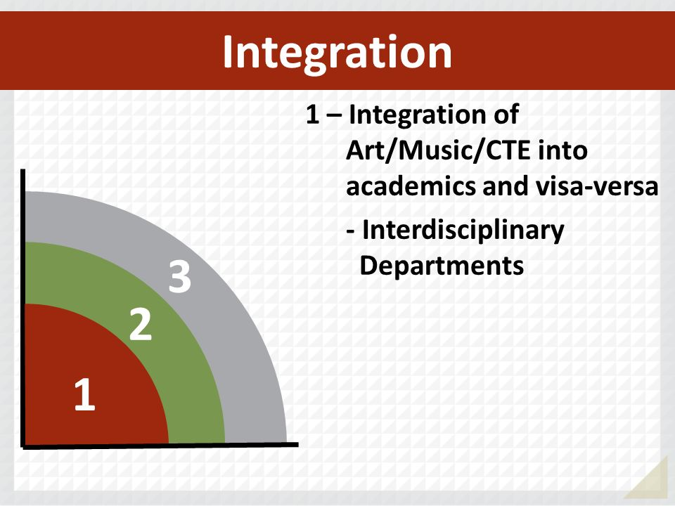 3 2 1 1 – Integration of Art/Music/CTE into academics and visa-versa - Interdisciplinary Departments Integration