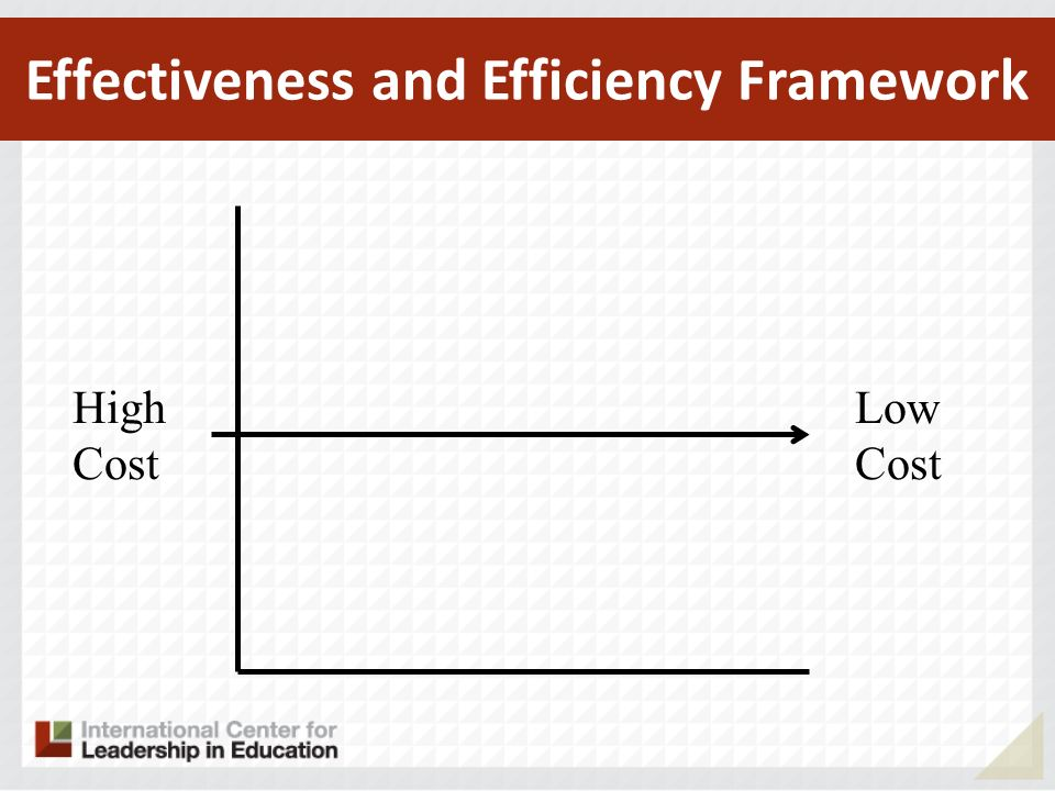 Effectiveness and Efficiency Framework High Cost Low Cost