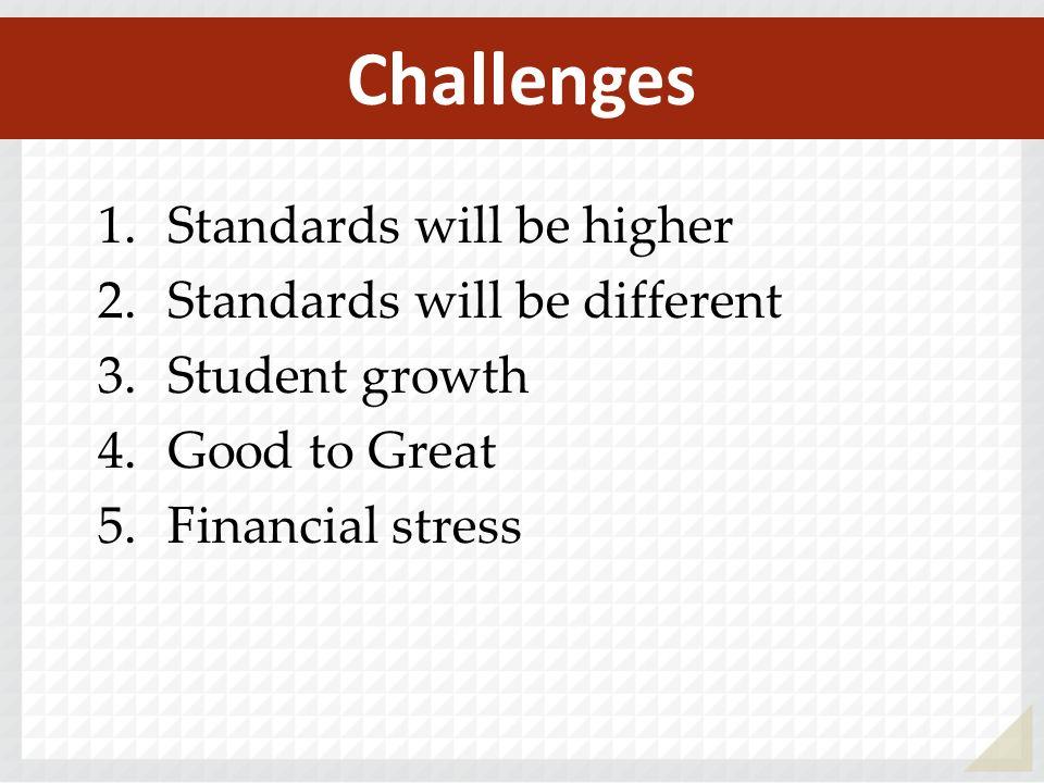 KS. Standards CCSS