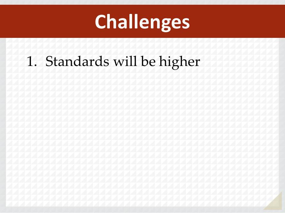 CCSS KS. Standards
