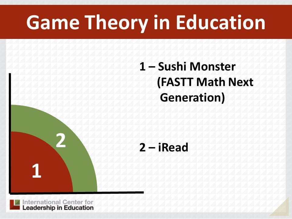 2 1 1 – Sushi Monster (FASTT Math Next Generation) 2 – iRead Game Theory in Education