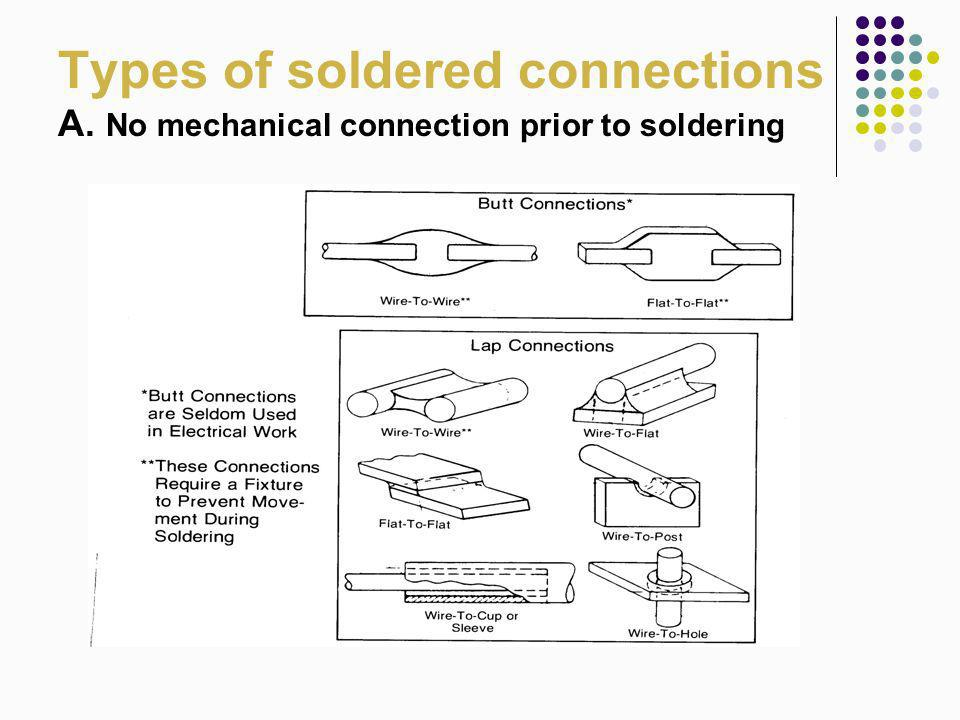 Types of soldered connections A. No mechanical connection prior to soldering