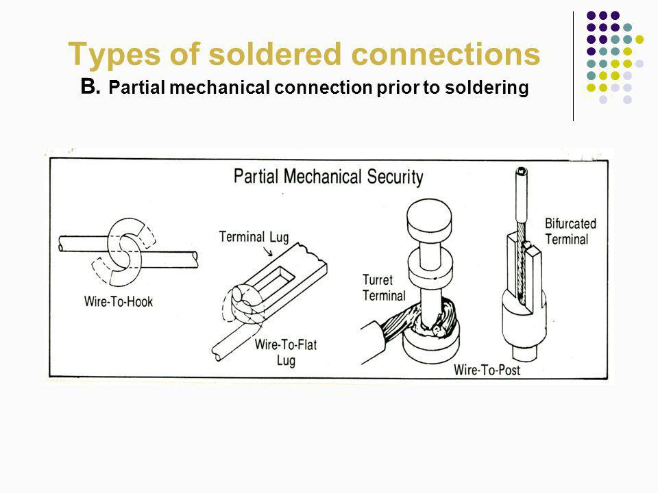 Types of soldered connections B. Partial mechanical connection prior to soldering