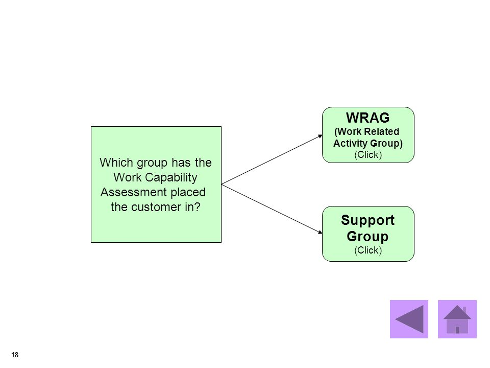18 Which group has the Work Capability Assessment placed the customer in? WRAG (Work Related Activity Group) (Click) Support Group (Click)