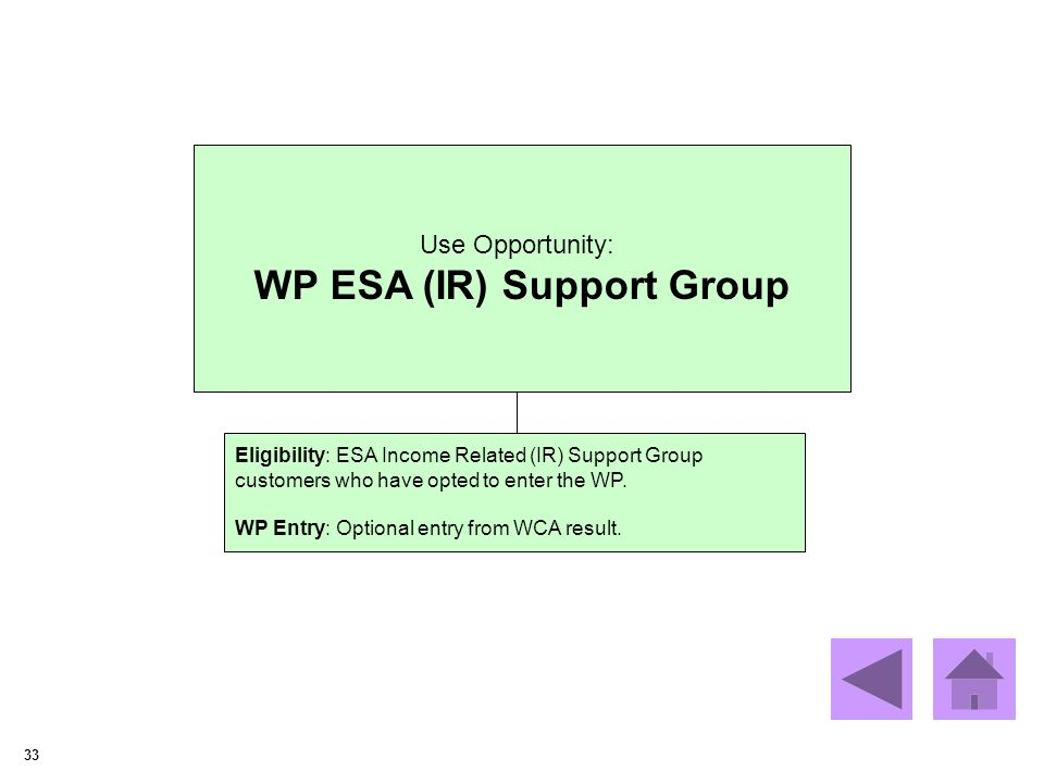 33 Use Opportunity: WP ESA (IR) Support Group Eligibility: ESA Income Related (IR) Support Group customers who have opted to enter the WP. WP Entry: O