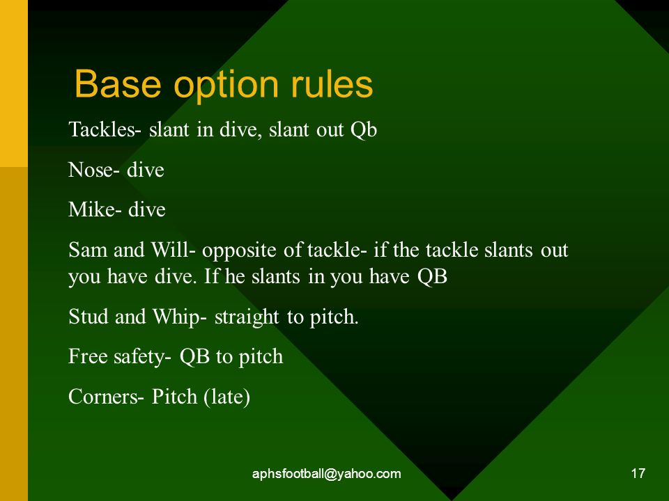 aphsfootball@yahoo.com 17 Base option rules Tackles- slant in dive, slant out Qb Nose- dive Mike- dive Sam and Will- opposite of tackle- if the tackle