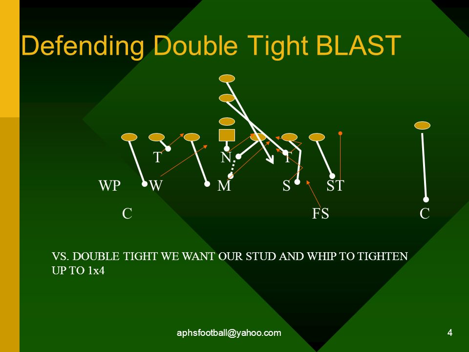 aphsfootball@yahoo.com 4 Defending Double Tight BLAST T N T WP W M S ST C FS C VS. DOUBLE TIGHT WE WANT OUR STUD AND WHIP TO TIGHTEN UP TO 1x4