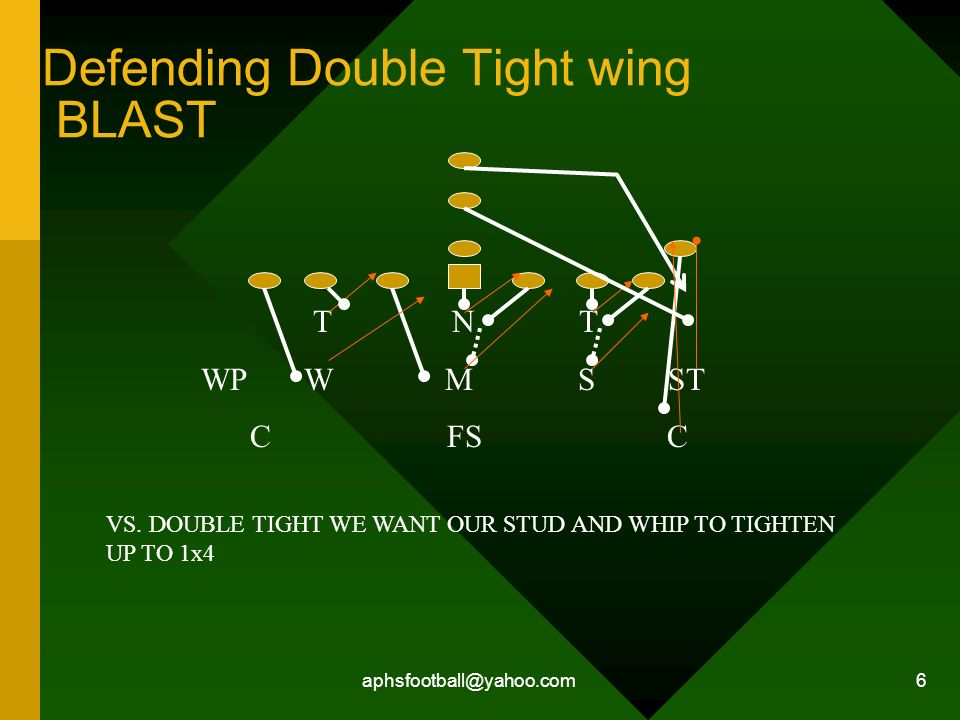 aphsfootball@yahoo.com 6 Defending Double Tight wing BLAST T N T WP W M S ST C FS C VS. DOUBLE TIGHT WE WANT OUR STUD AND WHIP TO TIGHTEN UP TO 1x4