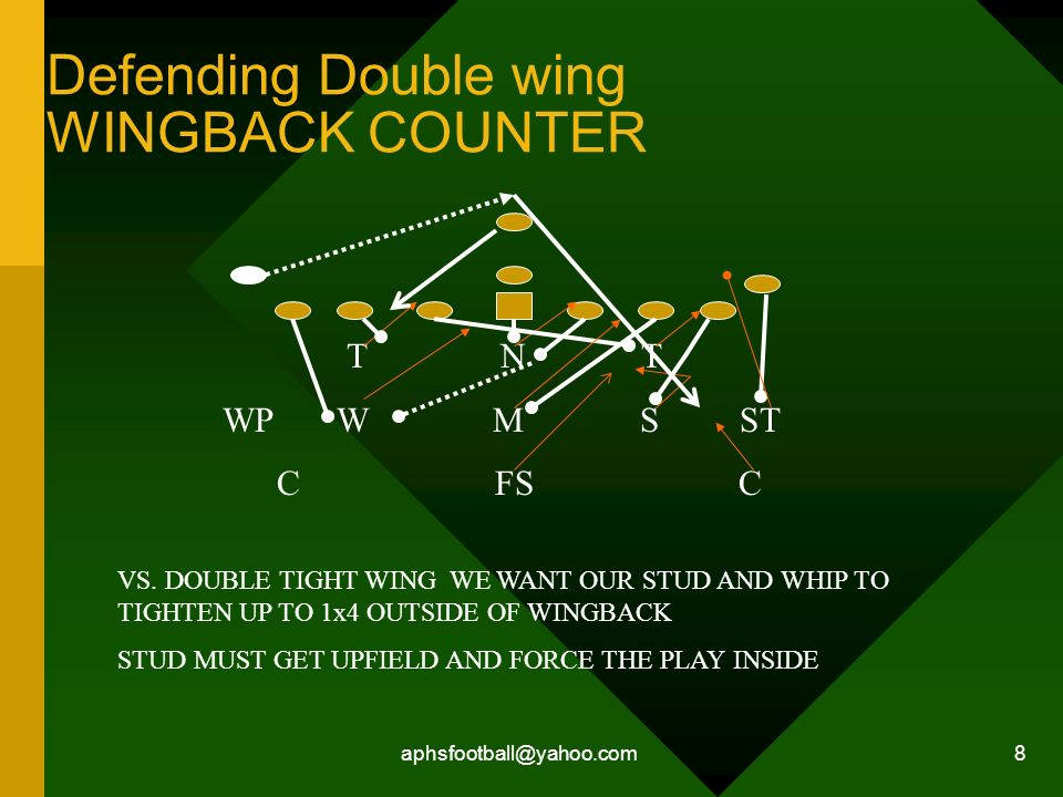 aphsfootball@yahoo.com 8 Defending Double wing WINGBACK COUNTER T N T WP W M S ST C FS C VS. DOUBLE TIGHT WING WE WANT OUR STUD AND WHIP TO TIGHTEN UP