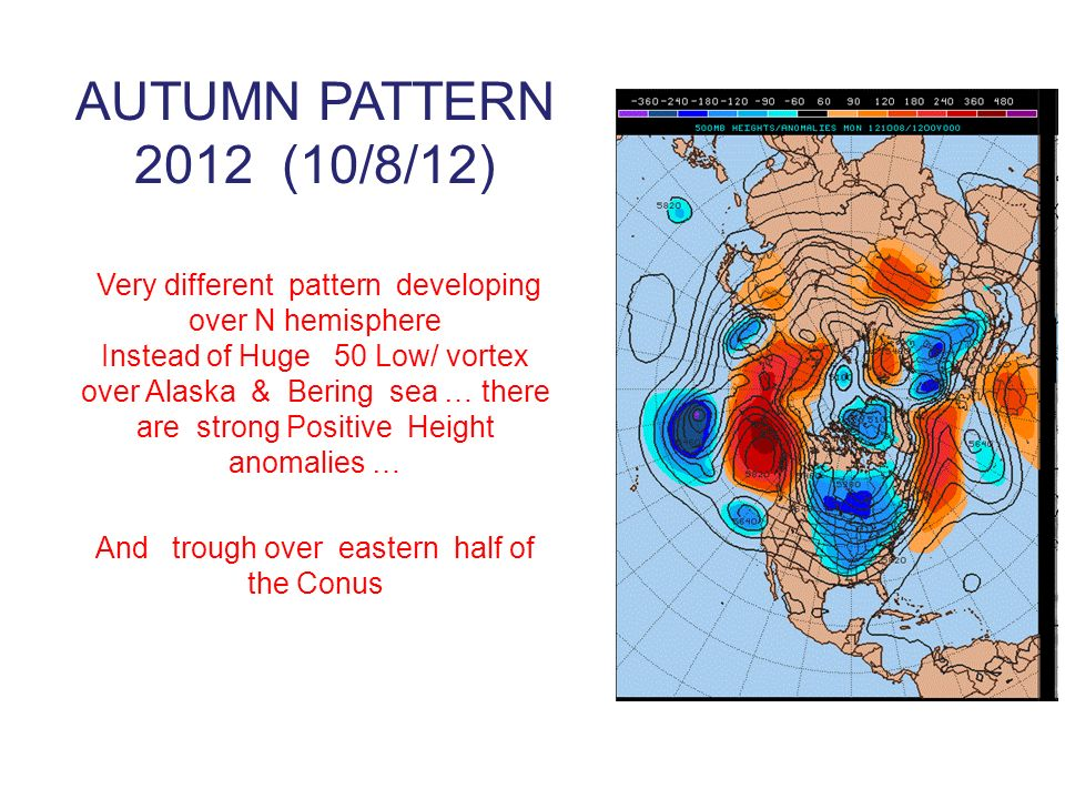 AUTUMN PATTERN 2012 (10/8/12) Very different pattern developing over N hemisphere Instead of Huge 50 Low/ vortex over Alaska & Bering sea … there are strong Positive Height anomalies … And trough over eastern half of the Conus