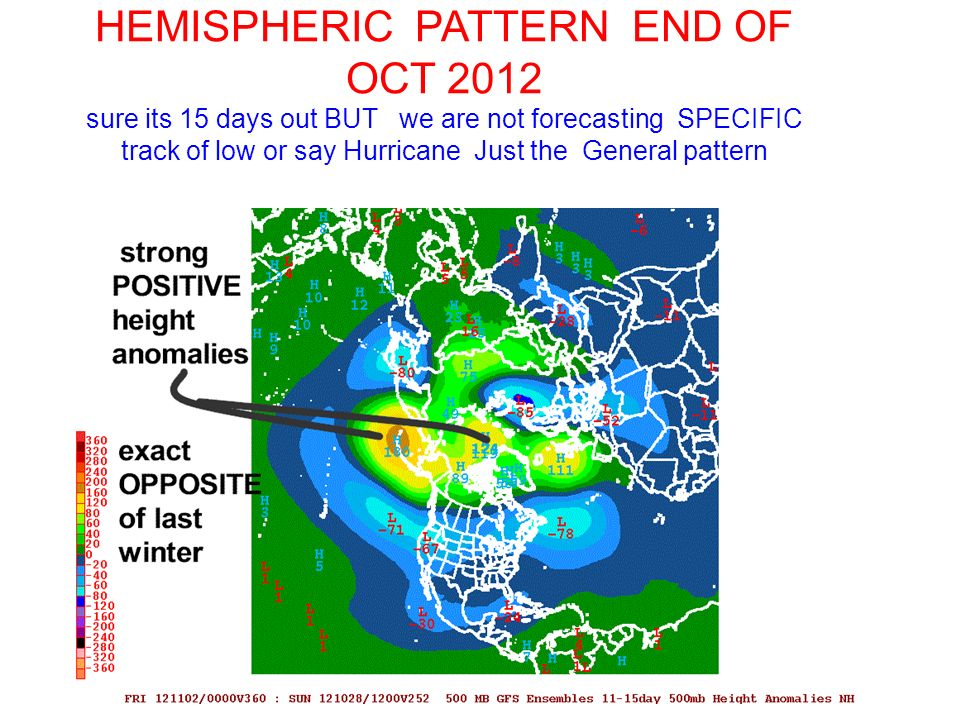 HEMISPHERIC PATTERN END OF OCT 2012 sure its 15 days out BUT we are not forecasting SPECIFIC track of low or say Hurricane Just the General pattern