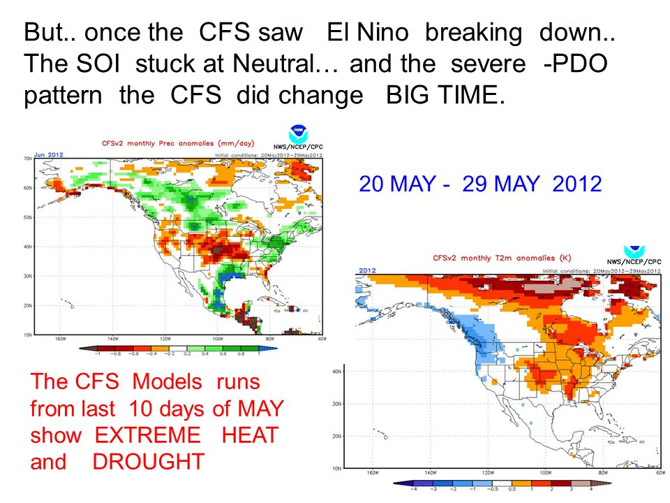 But.. once the CFS saw El Nino breaking down..