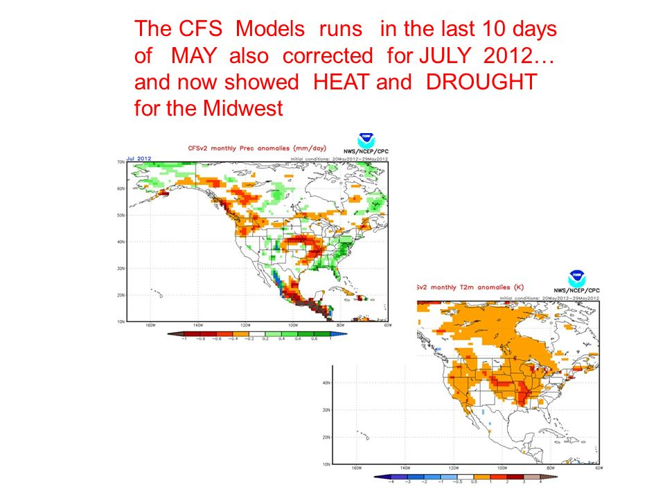 The CFS Models runs in the last 10 days of MAY also corrected for JULY 2012… and now showed HEAT and DROUGHT for the Midwest