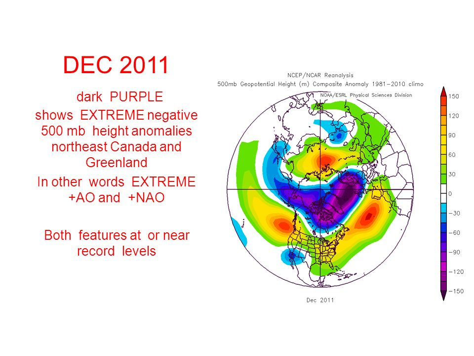 DEC 2011 dark PURPLE shows EXTREME negative 500 mb height anomalies northeast Canada and Greenland In other words EXTREME +AO and +NAO Both features a
