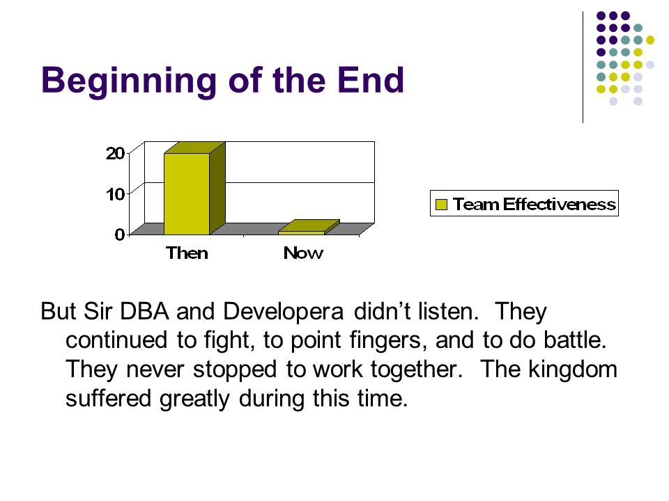 Beginning of the End But Sir DBA and Developera didnt listen.