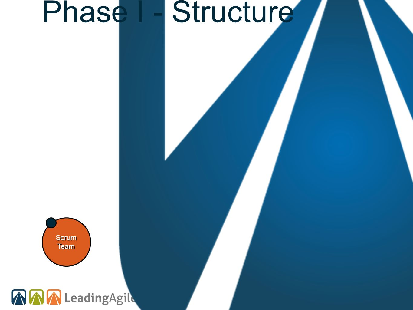 ScrumTeam Phase I - Structure