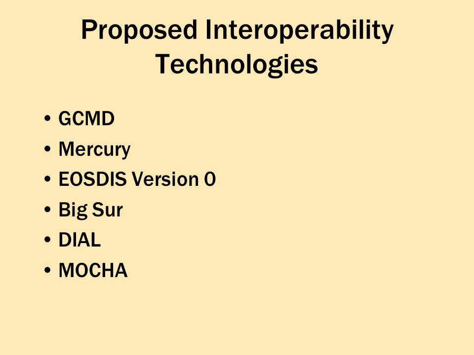 Proposed Interoperability Technologies GCMD Mercury EOSDIS Version 0 Big Sur DIAL MOCHA