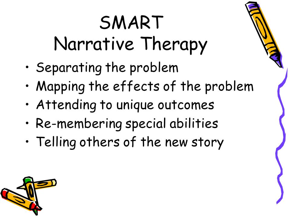 SMART Narrative Therapy Separating the problem Mapping the effects of the problem Attending to unique outcomes Re-membering special abilities Telling others of the new story