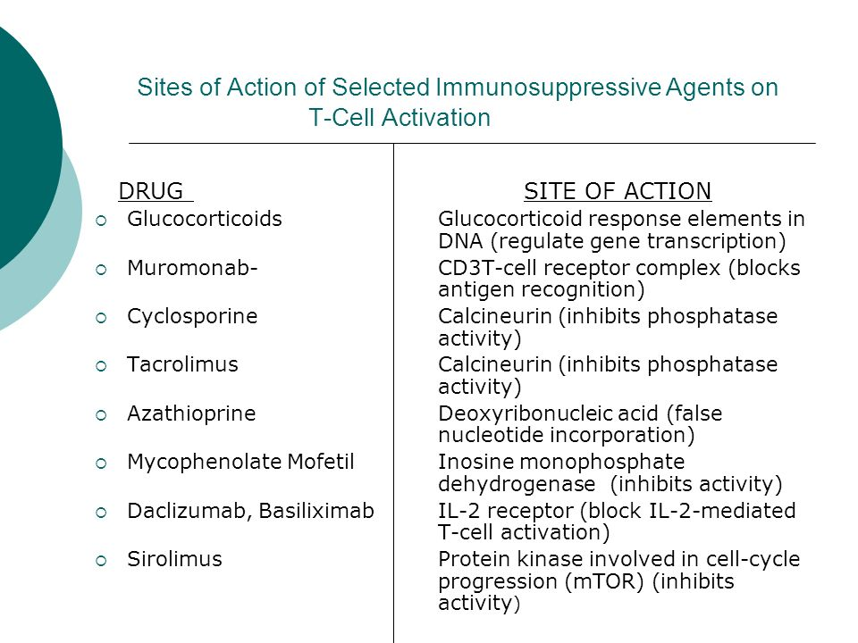 Sites of Action of Selected Immunosuppressive Agents on T-Cell Activation DRUG SITE OF ACTION Glucocorticoids Glucocorticoid response elements in DNA