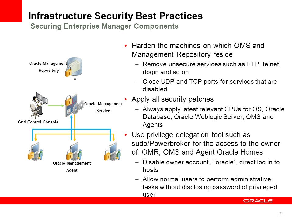 21 Infrastructure Security Best Practices Securing Enterprise Manager Components Harden the machines on which OMS and Management Repository reside – R
