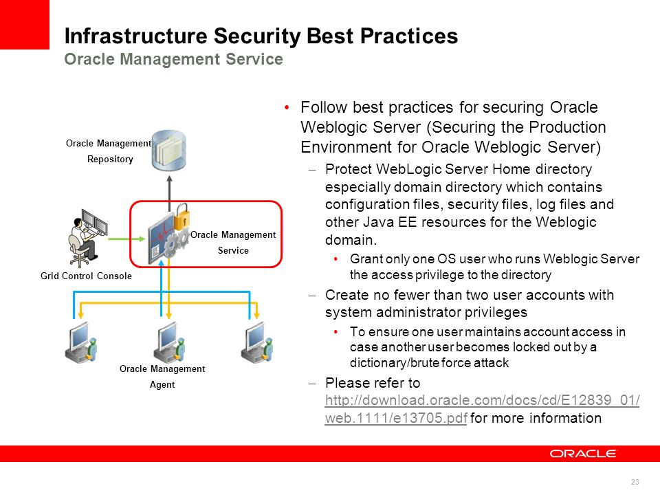 23 Infrastructure Security Best Practices Oracle Management Service Follow best practices for securing Oracle Weblogic Server (Securing the Production