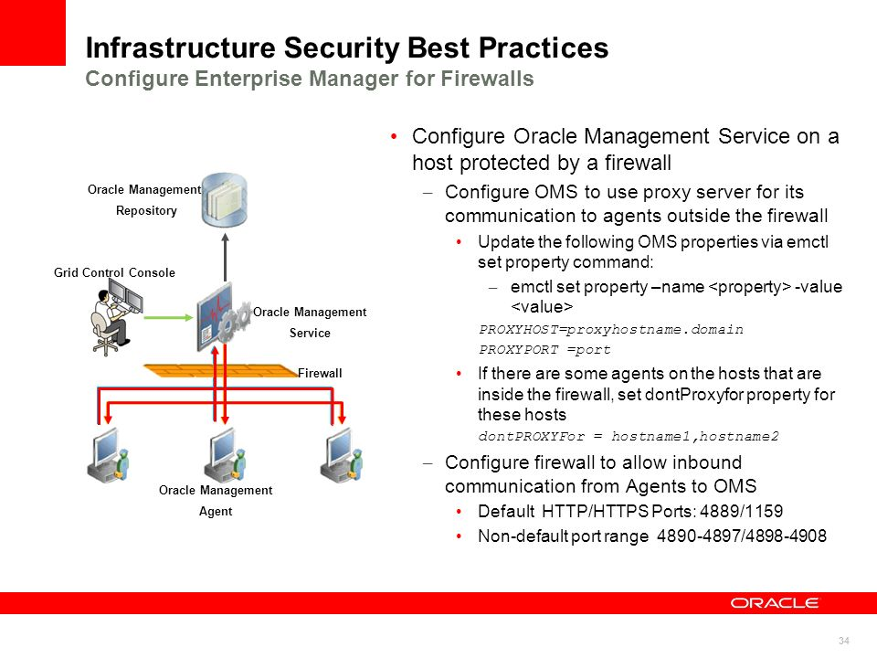34 Infrastructure Security Best Practices Configure Enterprise Manager for Firewalls Configure Oracle Management Service on a host protected by a fire