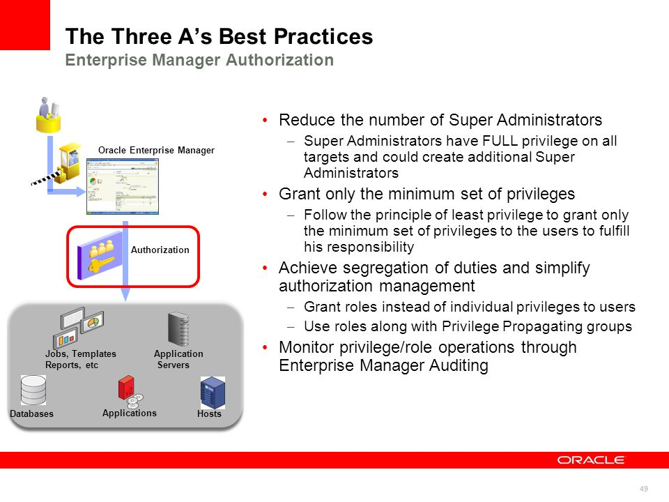 49 The Three As Best Practices Enterprise Manager Authorization Reduce the number of Super Administrators – Super Administrators have FULL privilege o
