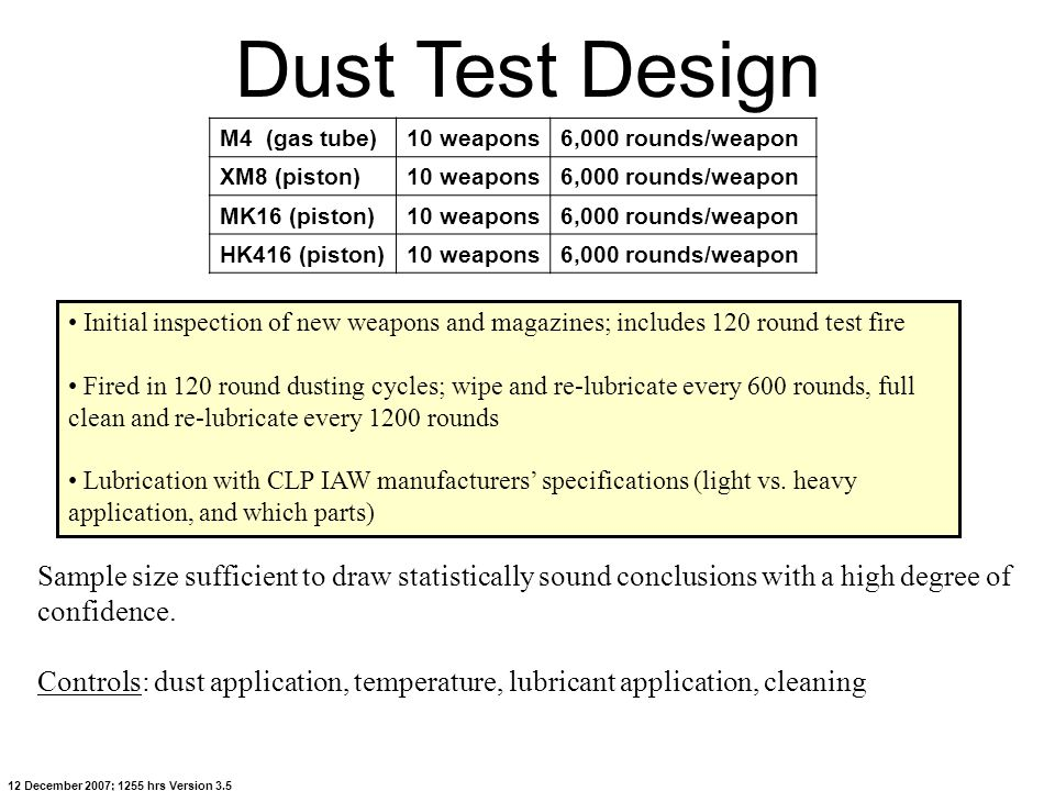 12 December 2007; 1255 hrs Version 3.5 M4 (gas tube)10 weapons6,000 rounds/weapon XM8 (piston)10 weapons6,000 rounds/weapon MK16 (piston)10 weapons6,0