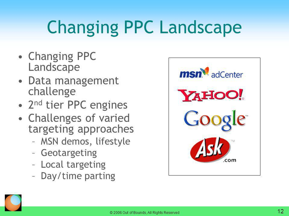© 2006 Out of Bounds, All Rights Reserved 12 Changing PPC Landscape Data management challenge 2 nd tier PPC engines Challenges of varied targeting approaches –MSN demos, lifestyle –Geotargeting –Local targeting –Day/time parting